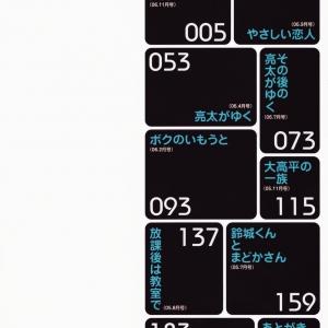 KOI SURU HOUKAGO (comixhere.xyz) (7)